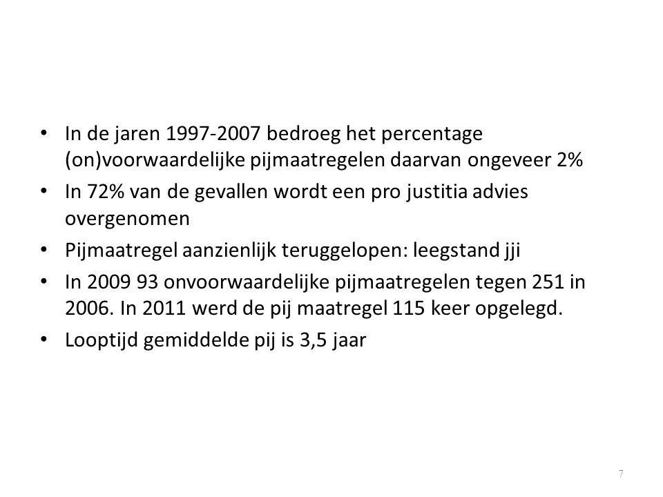 In de jaren 1997-2007 bedroeg het percentage (on)voorwaardelijke pijmaatregelen daarvan ongeveer 2%