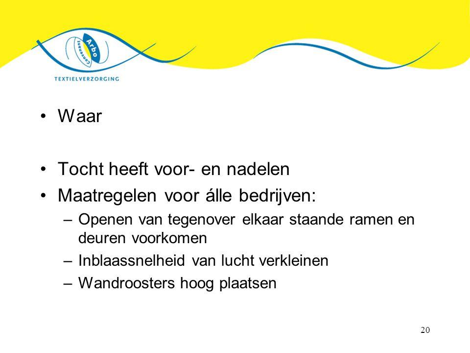 Tocht heeft voor- en nadelen Maatregelen voor álle bedrijven: