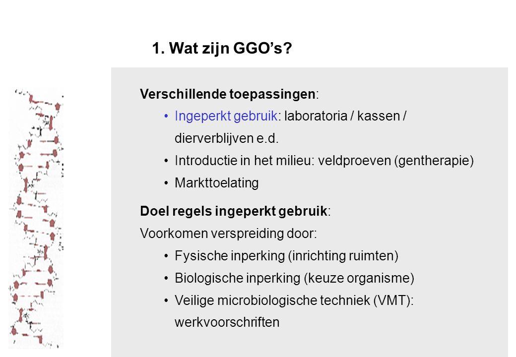 1. Wat zijn GGO's Verschillende toepassingen: