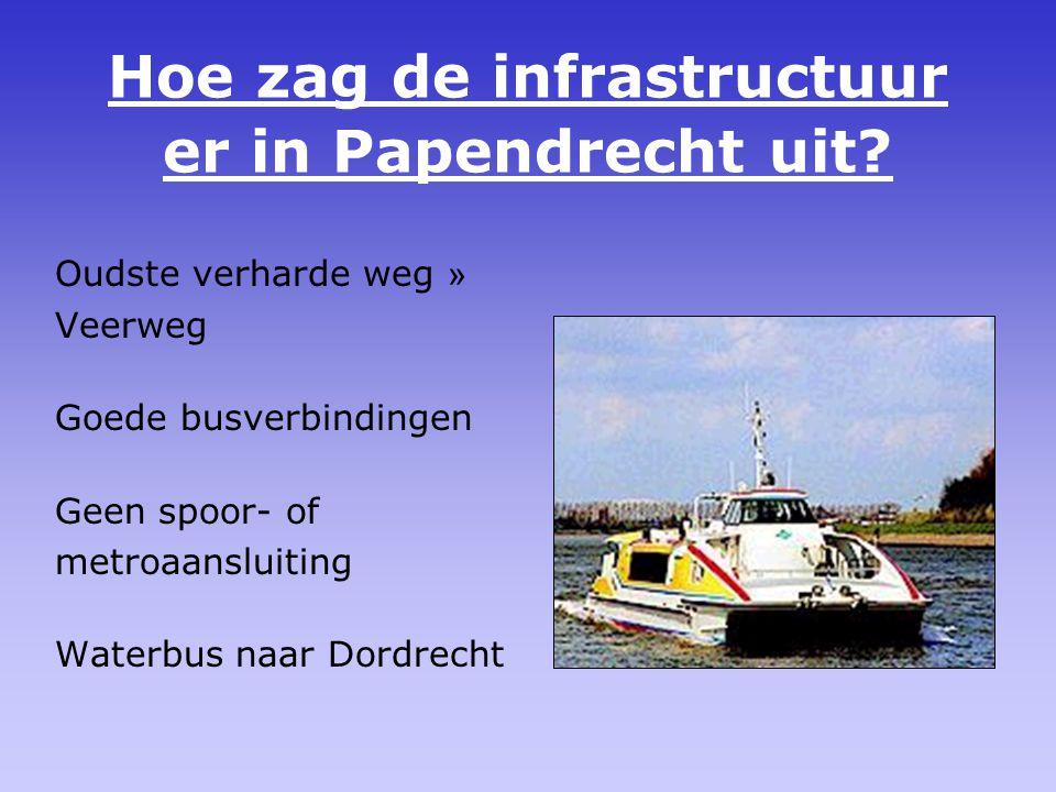 Hoe zag de infrastructuur er in Papendrecht uit