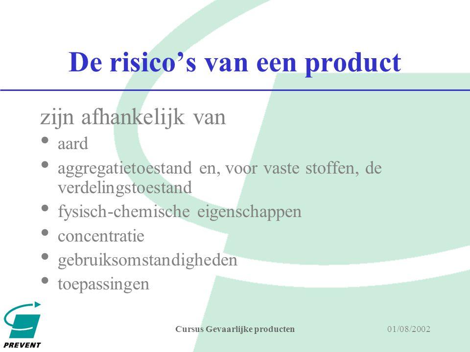 De risico's van een product