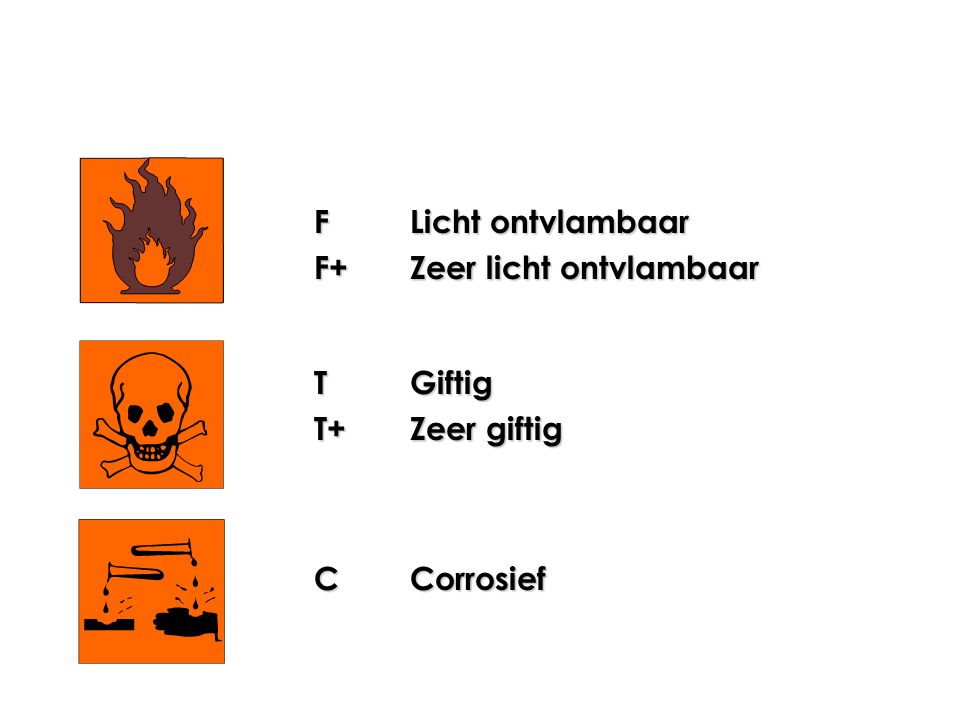 F Licht ontvlambaar F+ Zeer licht ontvlambaar T Giftig T+ Zeer giftig C Corrosief