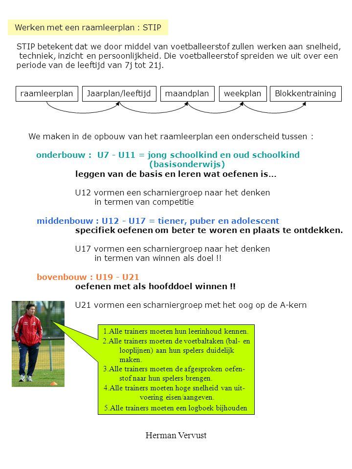 Herman Vervust Werken met een raamleerplan : STIP