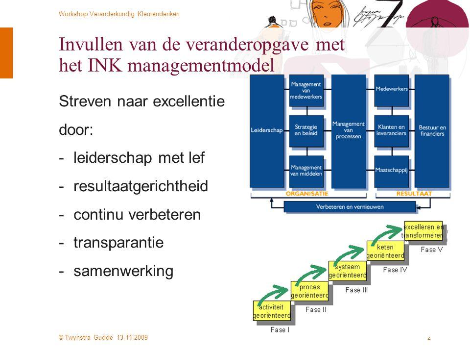 Invullen van de veranderopgave met het INK managementmodel