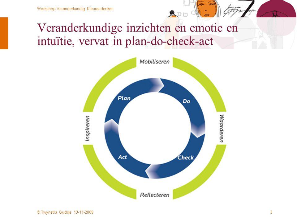 Veranderkundige inzichten en emotie en intuïtie, vervat in plan-do-check-act