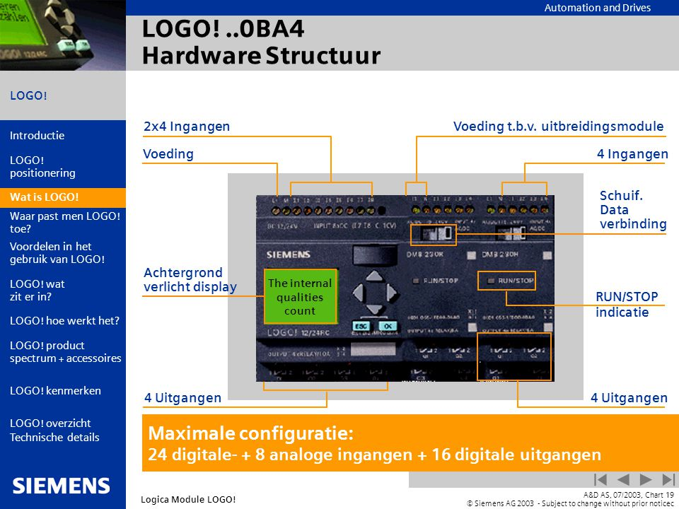 LOGO! ..0BA4 Hardware Structuur