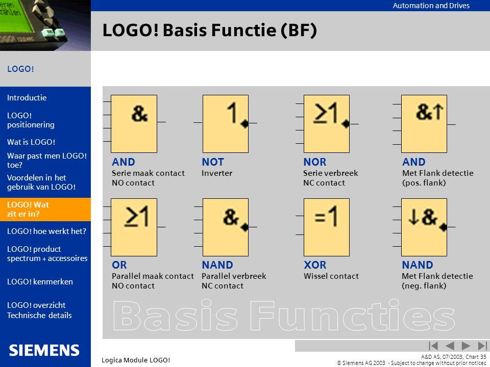 LOGO! Basis Functie (BF)