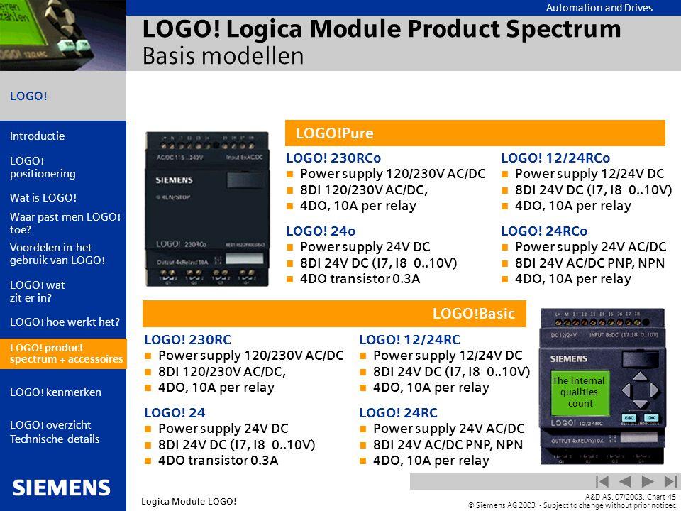 LOGO! Logica Module Product Spectrum Basis modellen