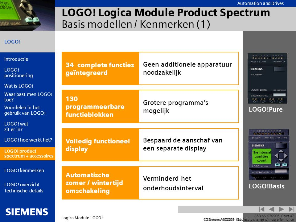LOGO! Logica Module Product Spectrum Basis modellen / Kenmerken (1)