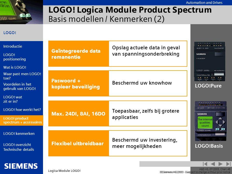 LOGO! Logica Module Product Spectrum Basis modellen / Kenmerken (2)