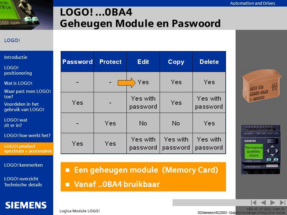 LOGO! …0BA4 Geheugen Module en Paswoord