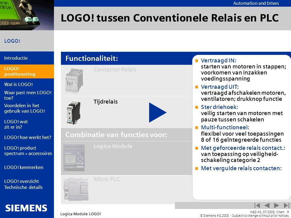 LOGO! tussen Conventionele Relais en PLC