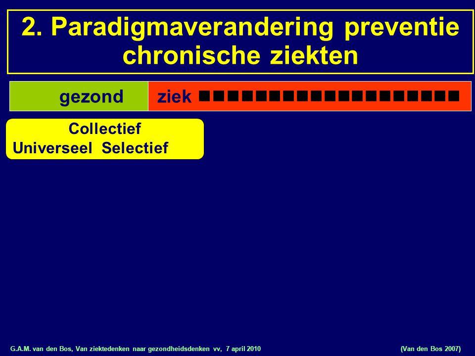 2. Paradigmaverandering preventie chronische ziekten