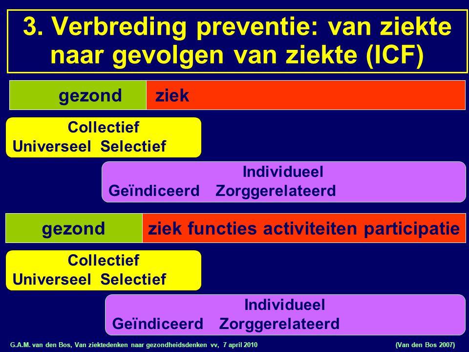 3. Verbreding preventie: van ziekte naar gevolgen van ziekte (ICF)