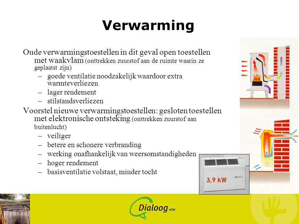 Verwarming Oude verwarmingstoestellen in dit geval open toestellen met waakvlam (onttrekken zuurstof aan de ruimte waarin ze geplaatst zijn)
