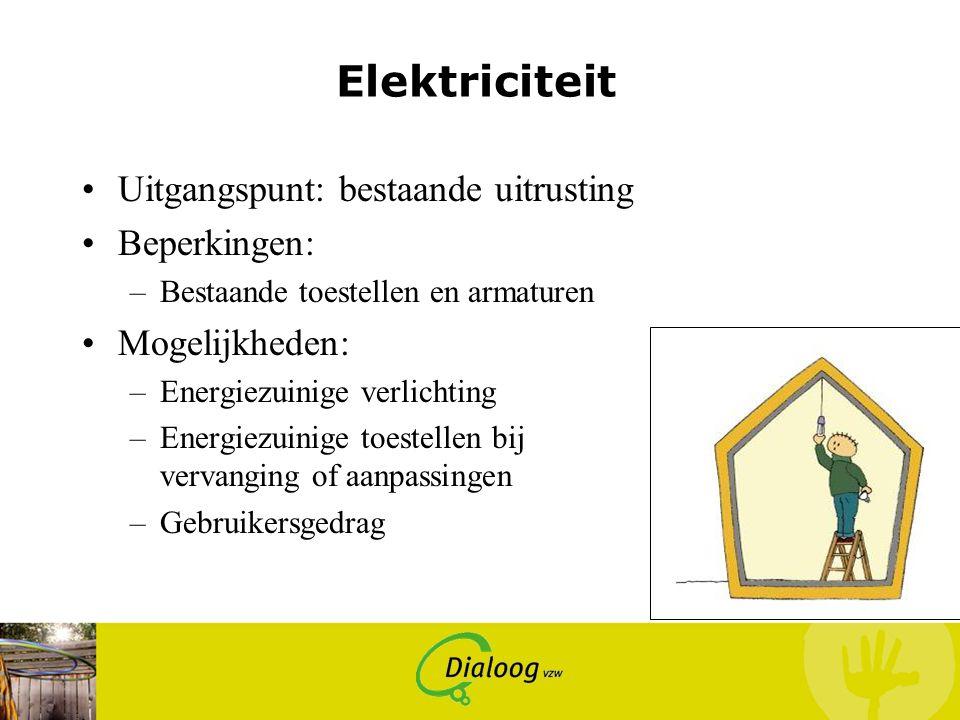 Elektriciteit Uitgangspunt: bestaande uitrusting Beperkingen: