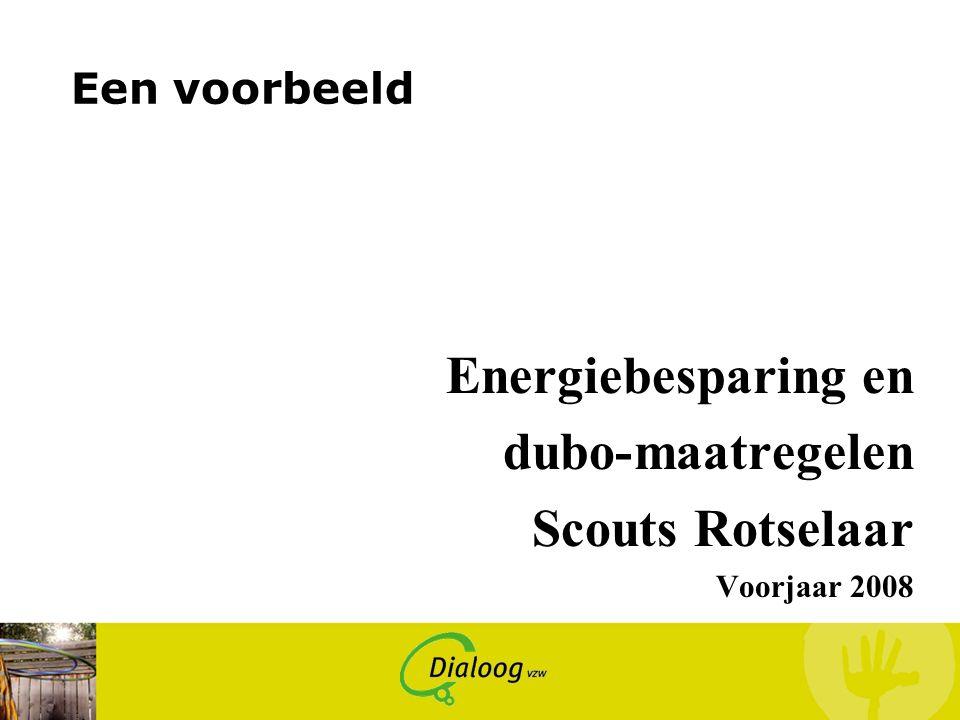 Energiebesparing en dubo-maatregelen Scouts Rotselaar Voorjaar 2008