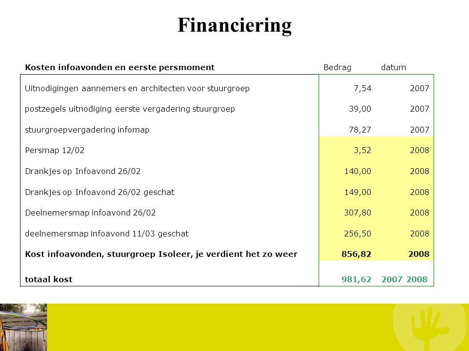 Financiering Kosten infoavonden en eerste persmoment Bedrag datum