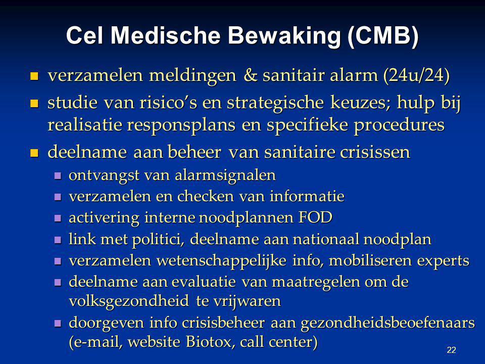 Cel Medische Bewaking (CMB)