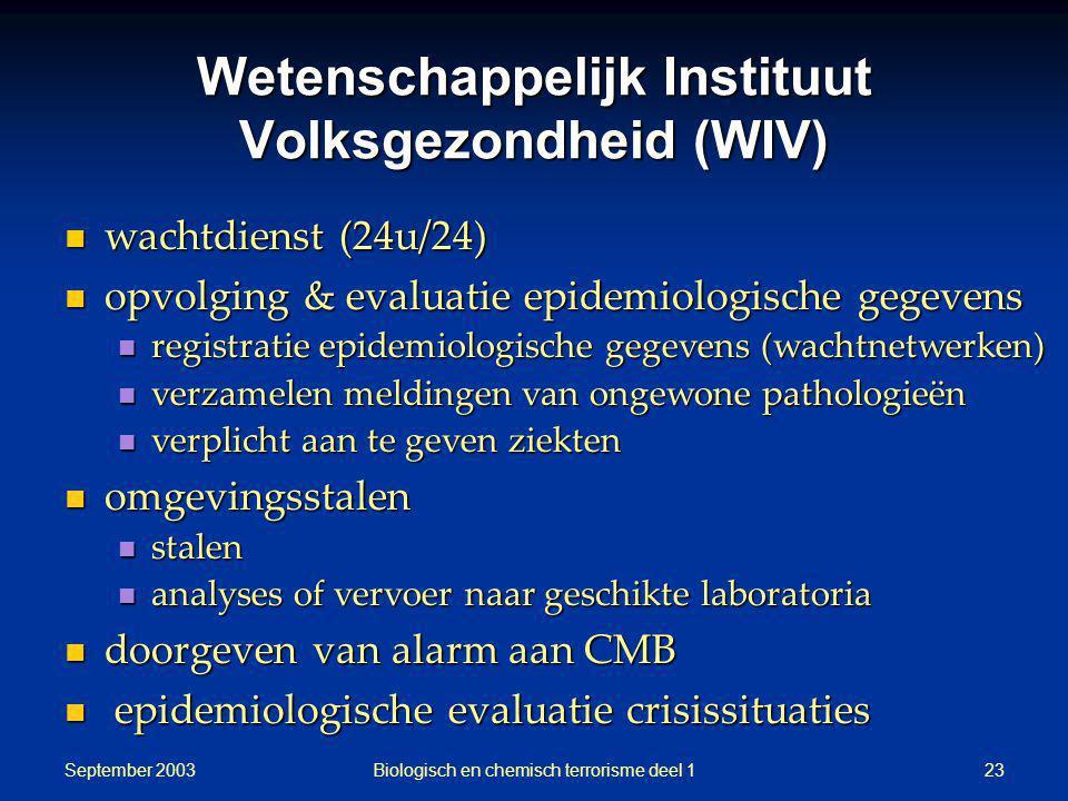 Wetenschappelijk Instituut Volksgezondheid (WIV)