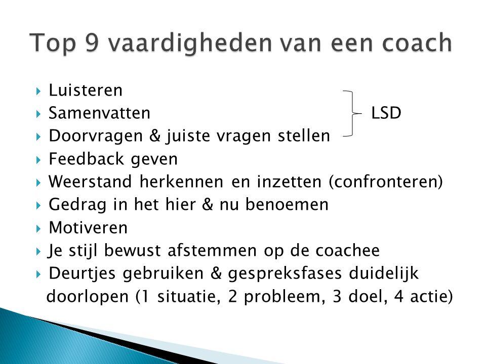 Top 9 vaardigheden van een coach