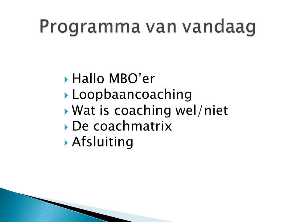 Programma van vandaag Hallo MBO'er Loopbaancoaching