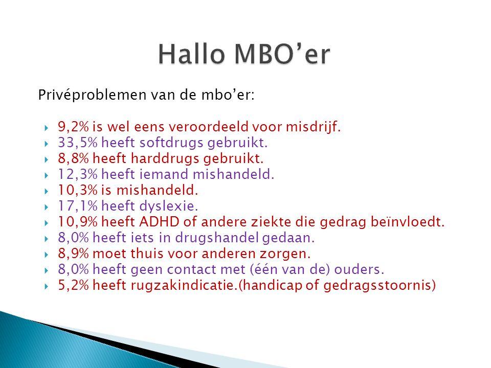 Hallo MBO'er Privéproblemen van de mbo'er: