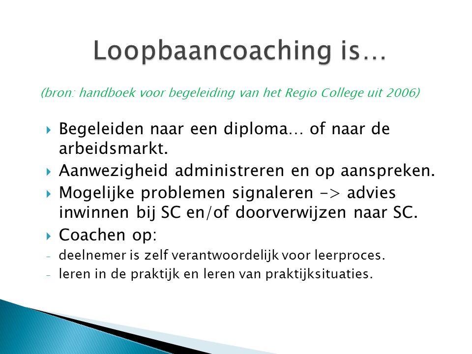Loopbaancoaching is… (bron: handboek voor begeleiding van het Regio College uit 2006) Begeleiden naar een diploma… of naar de arbeidsmarkt.