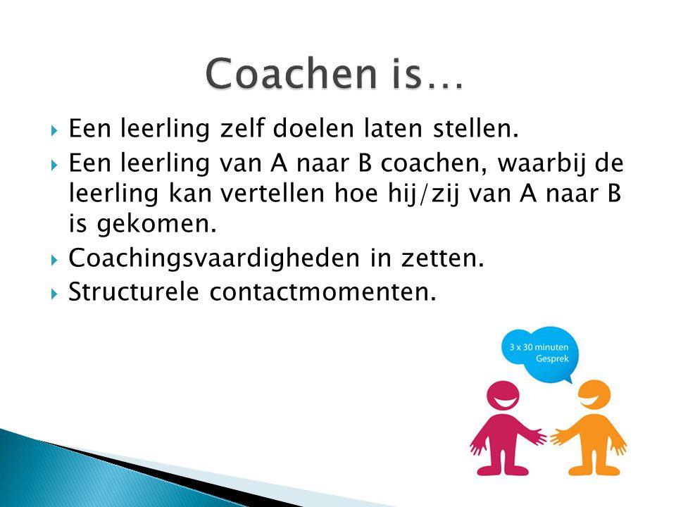 Coachen is… Een leerling zelf doelen laten stellen.