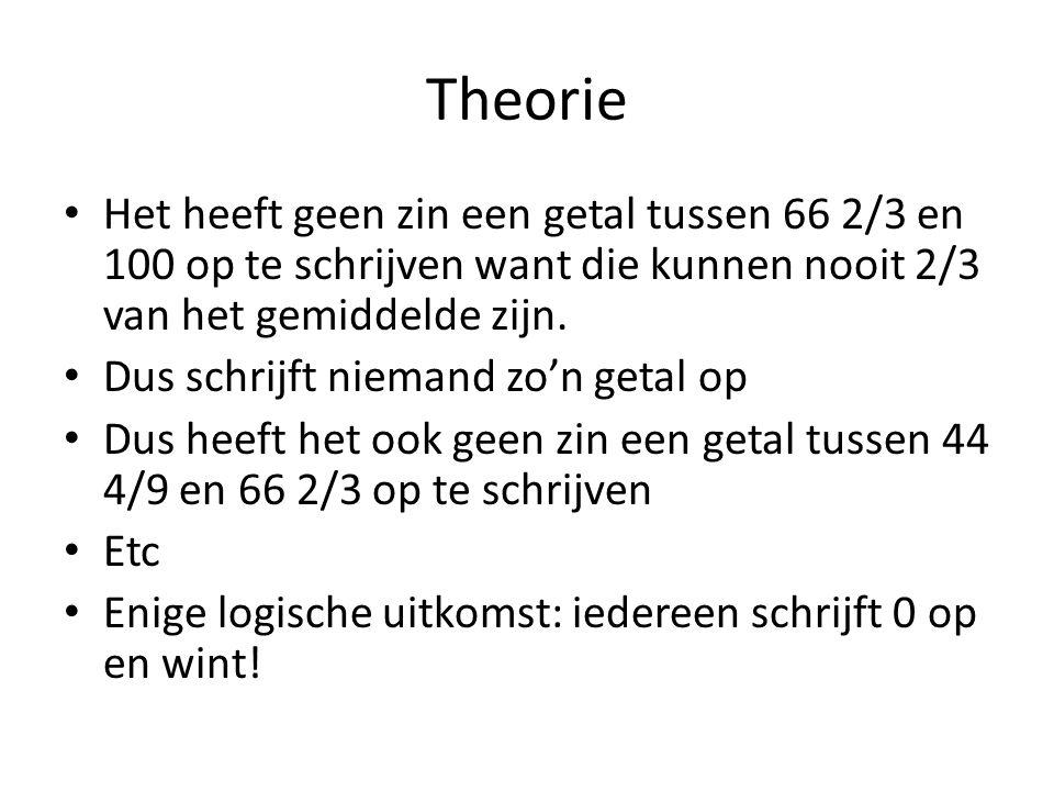 Theorie Het heeft geen zin een getal tussen 66 2/3 en 100 op te schrijven want die kunnen nooit 2/3 van het gemiddelde zijn.