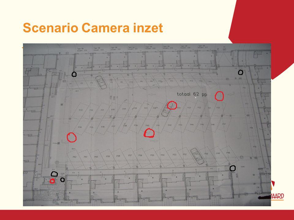 Scenario Camera inzet