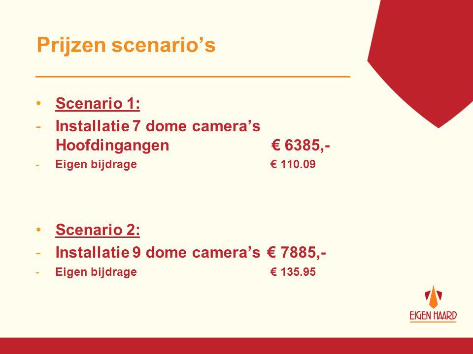 Prijzen scenario's Scenario 1: