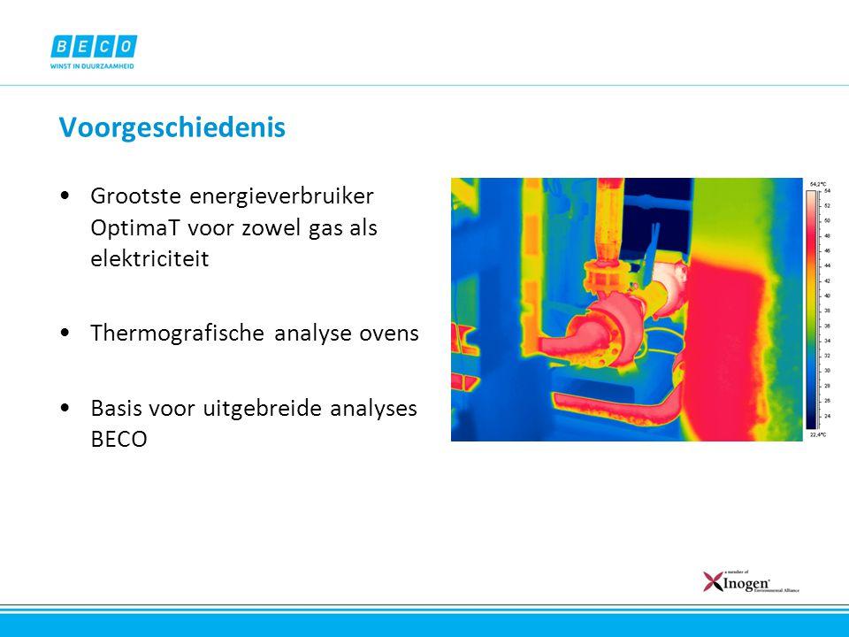 Voorgeschiedenis Grootste energieverbruiker OptimaT voor zowel gas als elektriciteit. Thermografische analyse ovens.