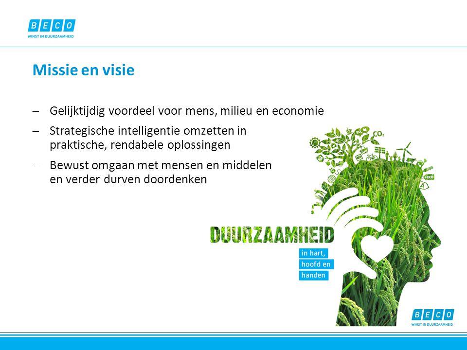 Missie en visie Gelijktijdig voordeel voor mens, milieu en economie