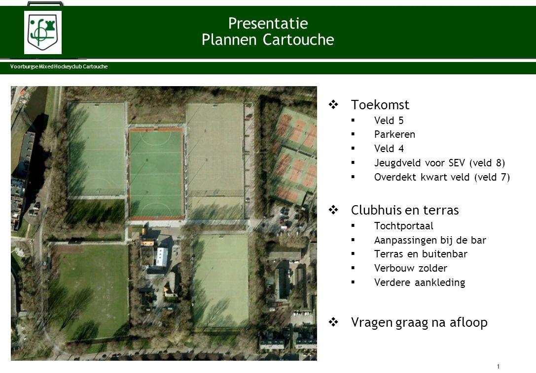 Presentatie Plannen Cartouche Toekomst Clubhuis en terras