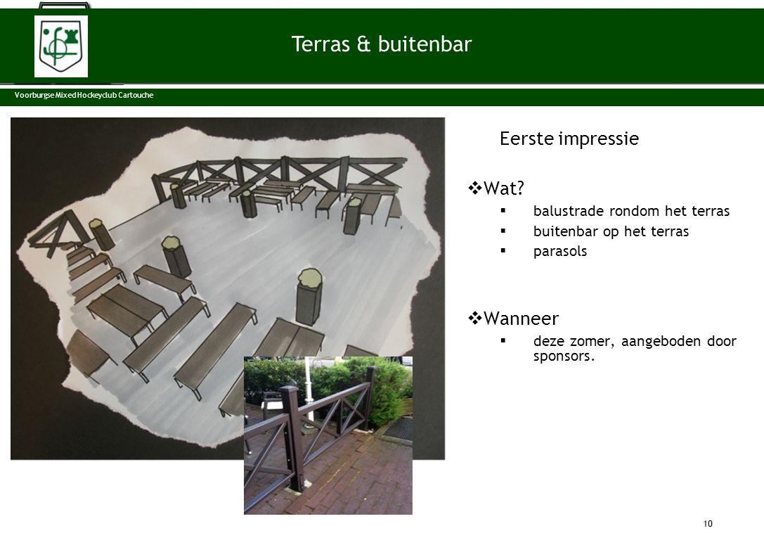 Terras & buitenbar Wat Wanneer balustrade rondom het terras