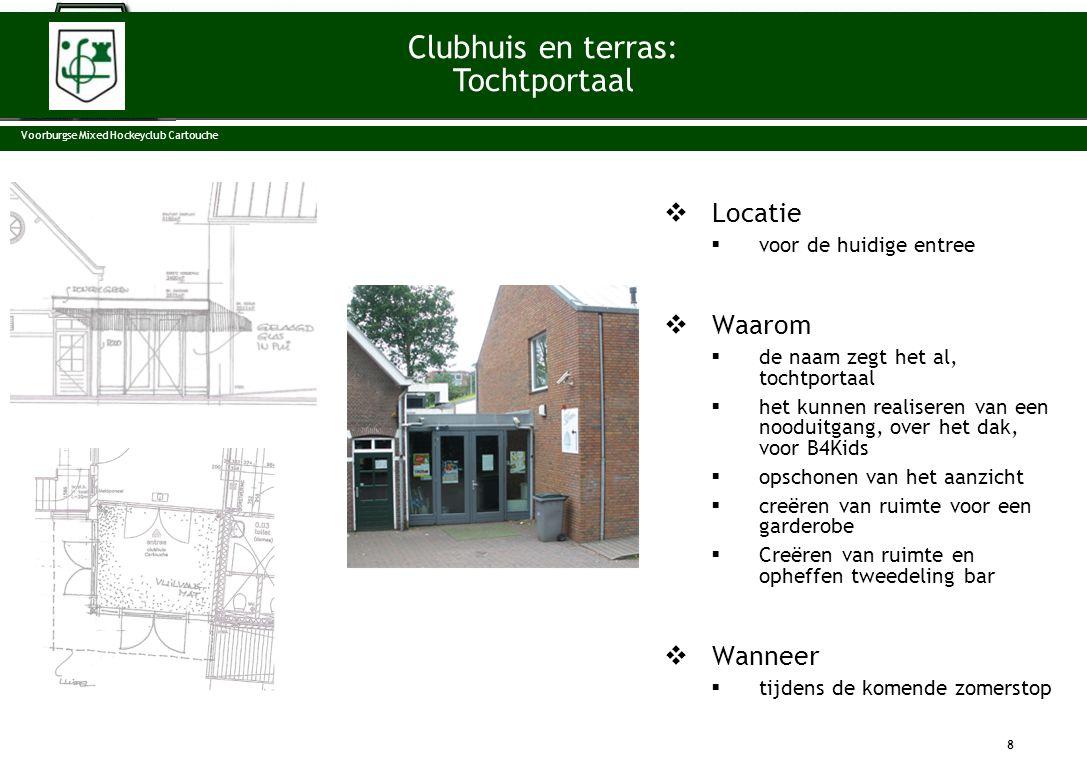 Clubhuis en terras: Tochtportaal Locatie Waarom Wanneer