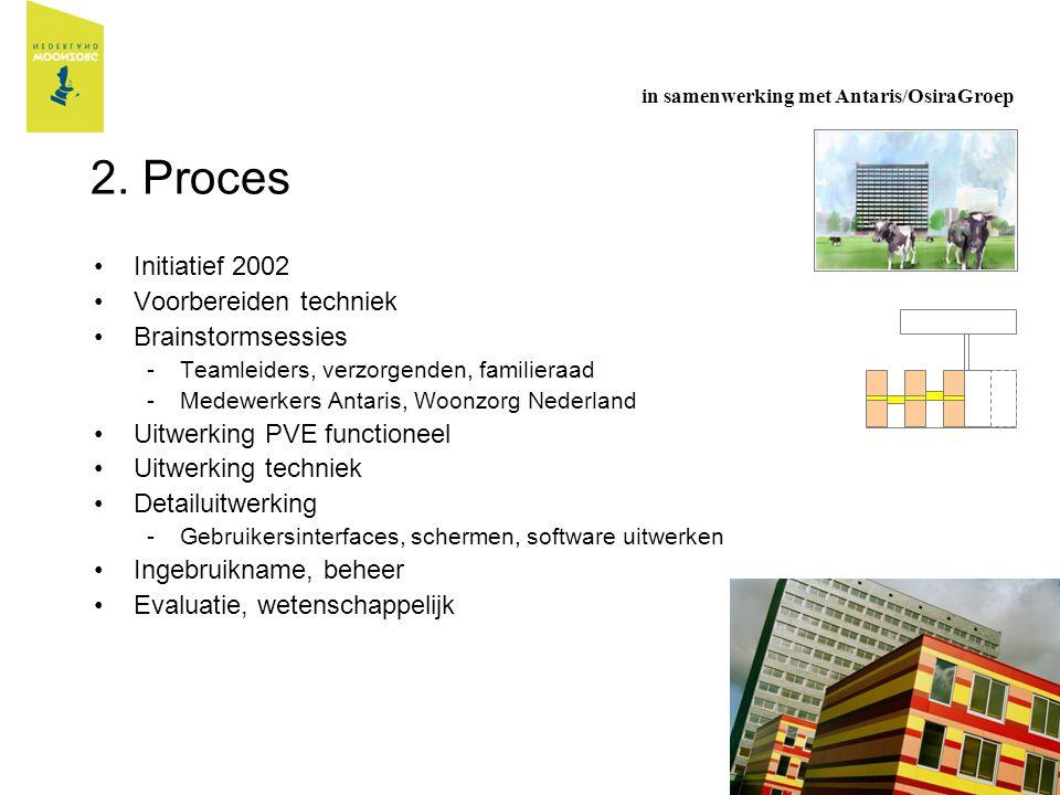 2. Proces Initiatief 2002 Voorbereiden techniek Brainstormsessies