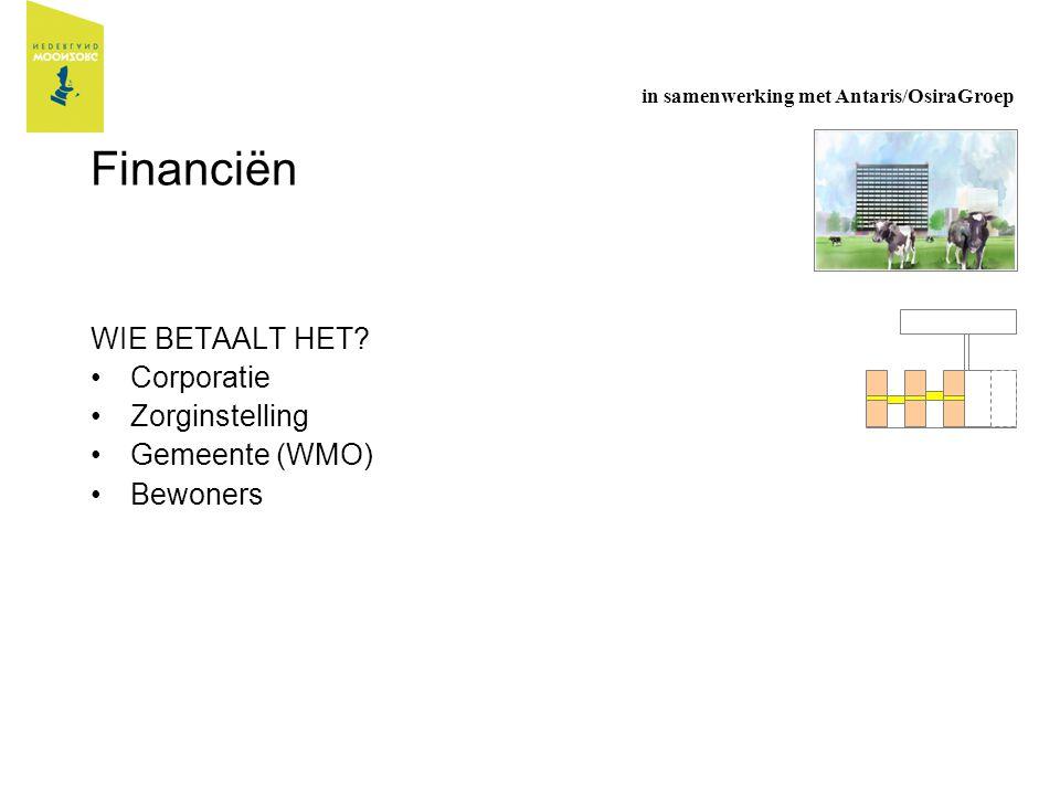 Financiën WIE BETAALT HET Corporatie Zorginstelling Gemeente (WMO)