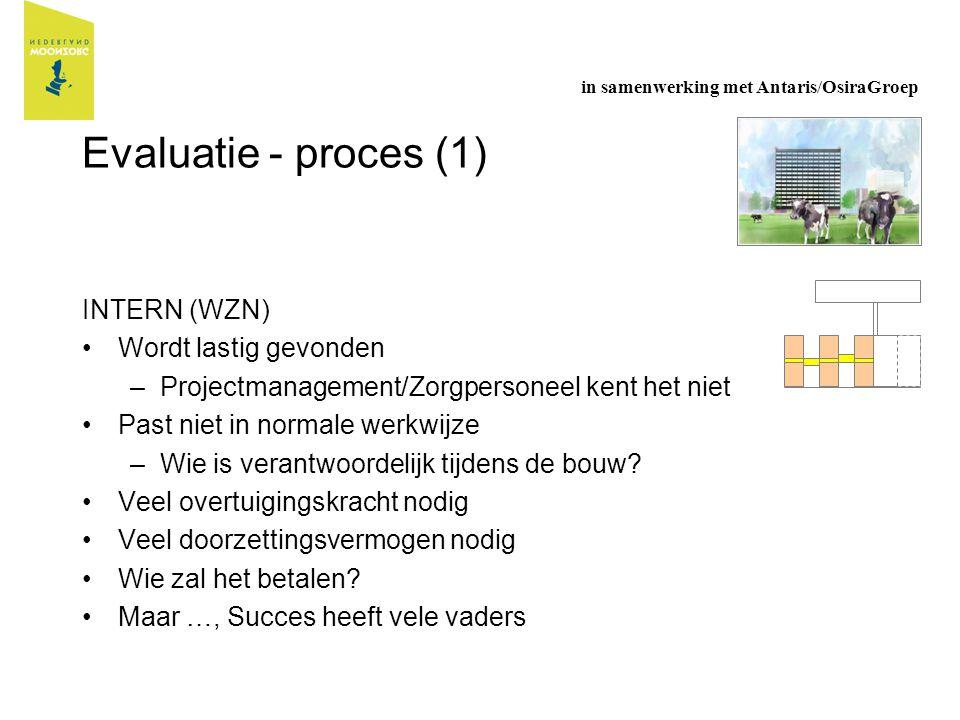 Evaluatie - proces (1) INTERN (WZN) Wordt lastig gevonden