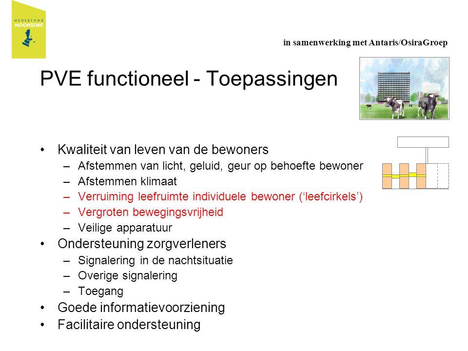 PVE functioneel - Toepassingen