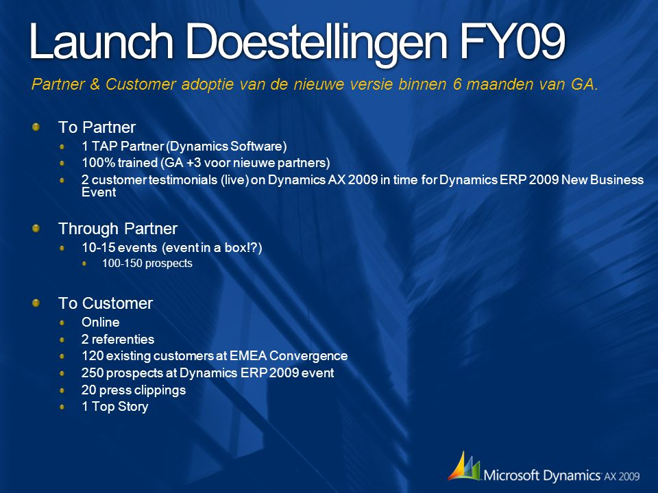 Launch Doestellingen FY09