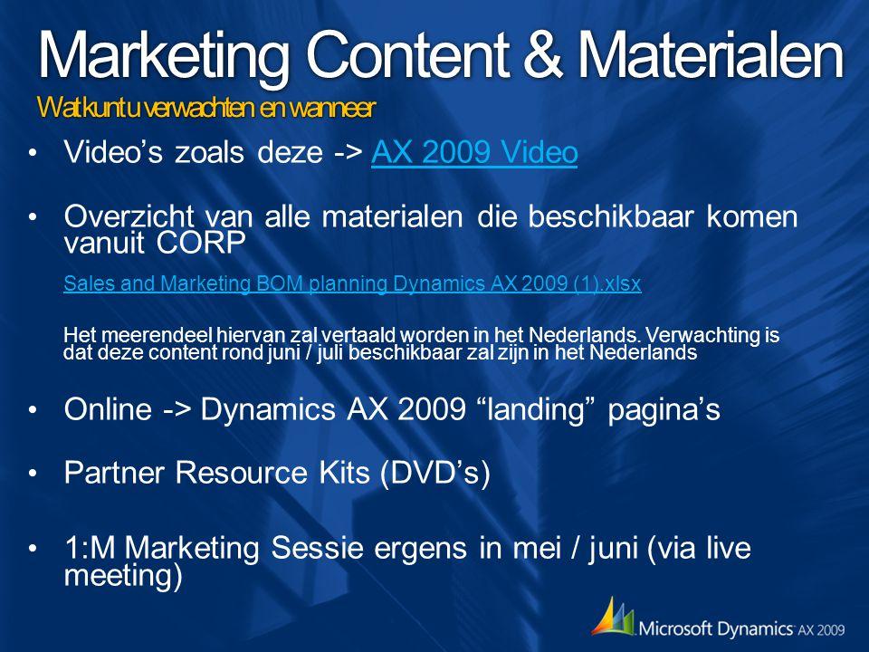 Marketing Content & Materialen Wat kunt u verwachten en wanneer
