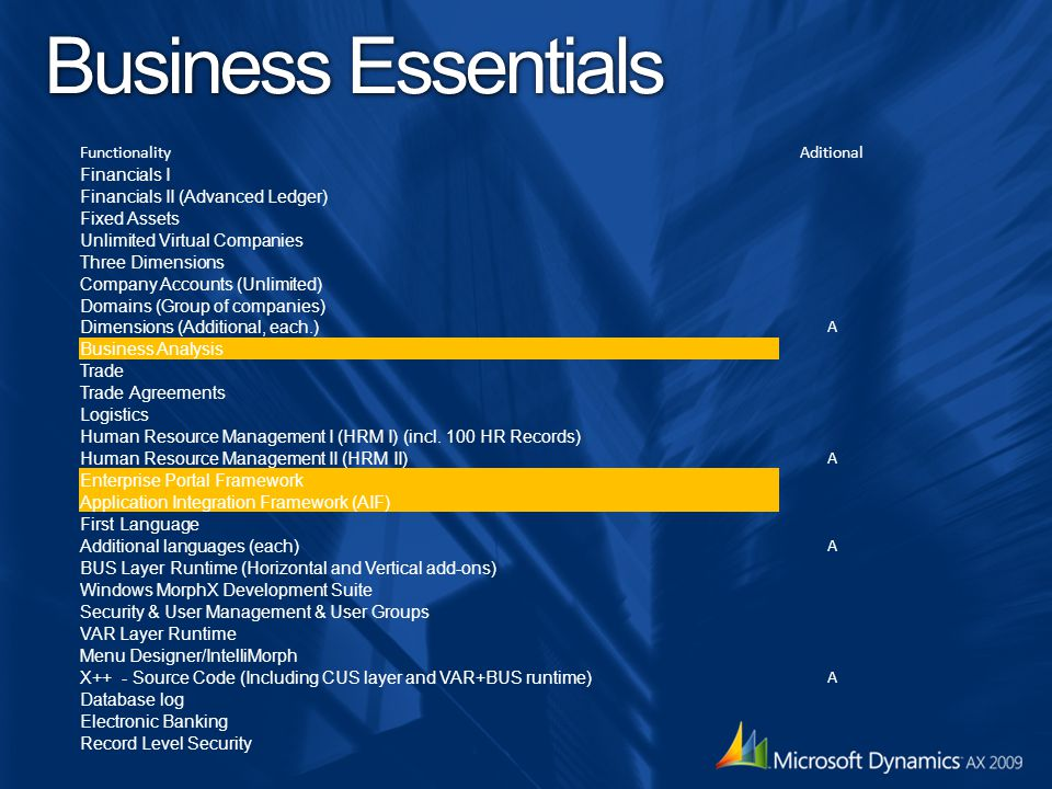 Business Essentials Functionality Aditional Financials I