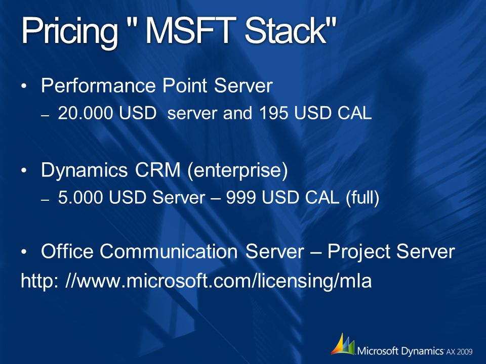 Pricing MSFT Stack Performance Point Server