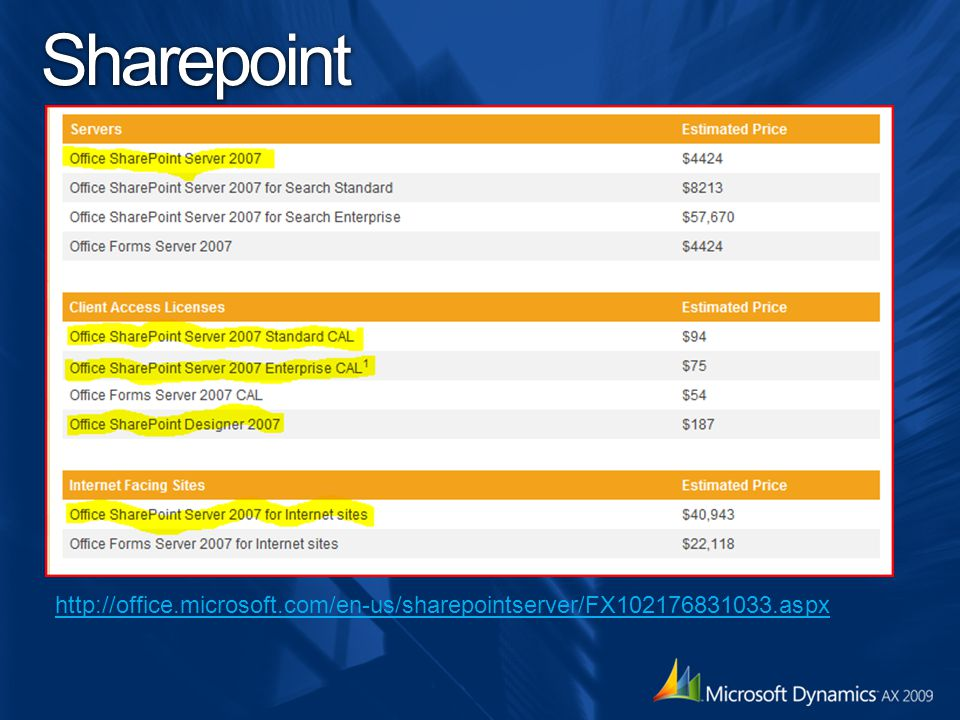 Sharepoint http://office.microsoft.com/en-us/sharepointserver/FX102176831033.aspx
