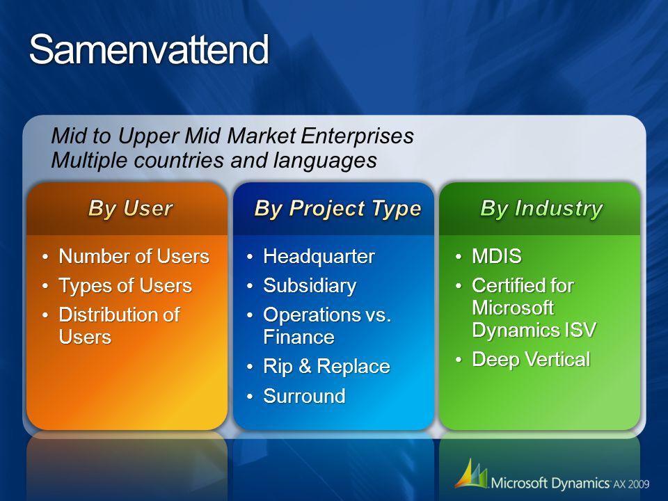 Samenvattend Mid to Upper Mid Market Enterprises