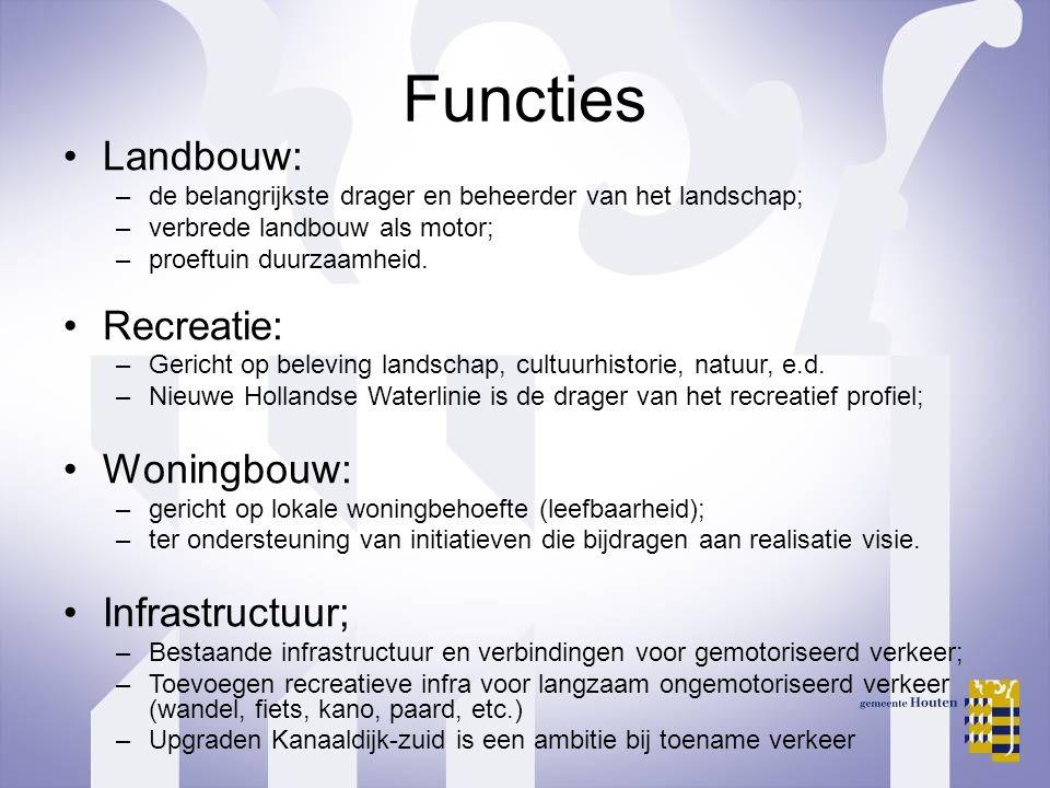 Functies Landbouw: Recreatie: Woningbouw: Infrastructuur;
