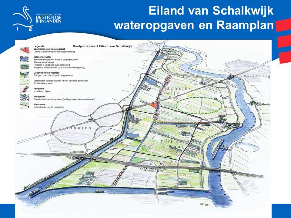 Eiland van Schalkwijk wateropgaven en Raamplan