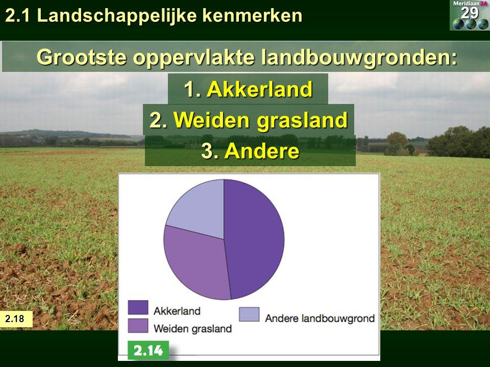 Grootste oppervlakte landbouwgronden: